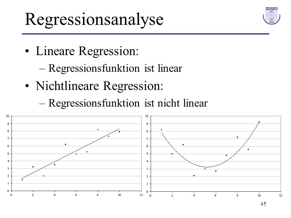 45 Regressionsanalyse Lineare Regression: –Regressionsfunktion ist linear Nichtlineare Regression: –Regressionsfunktion ist nicht linear