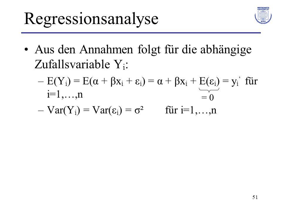 51 Regressionsanalyse Aus den Annahmen folgt für die abhängige Zufallsvariable Y i : –E(Y i ) = E(α + βx i + ε i ) = α + βx i + E(ε i ) = y i für i=1,…,n –Var(Y i ) = Var(ε i ) = σ² für i=1,…,n = 0