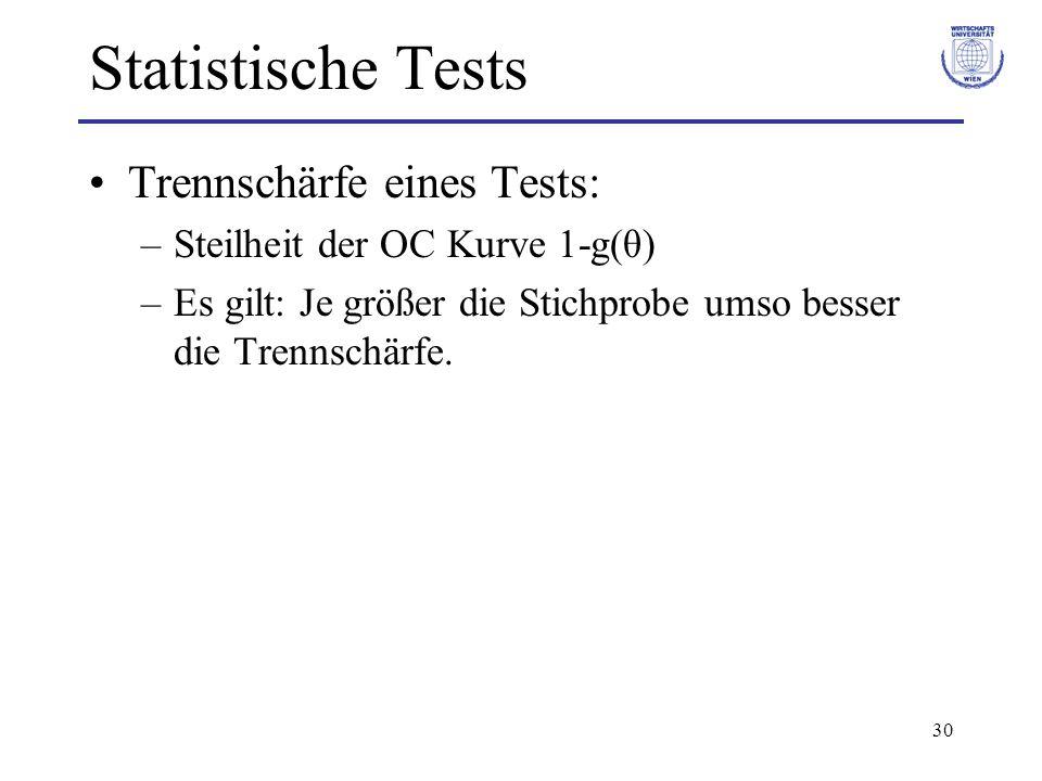 30 Statistische Tests Trennschärfe eines Tests: –Steilheit der OC Kurve 1-g(θ) –Es gilt: Je größer die Stichprobe umso besser die Trennschärfe.