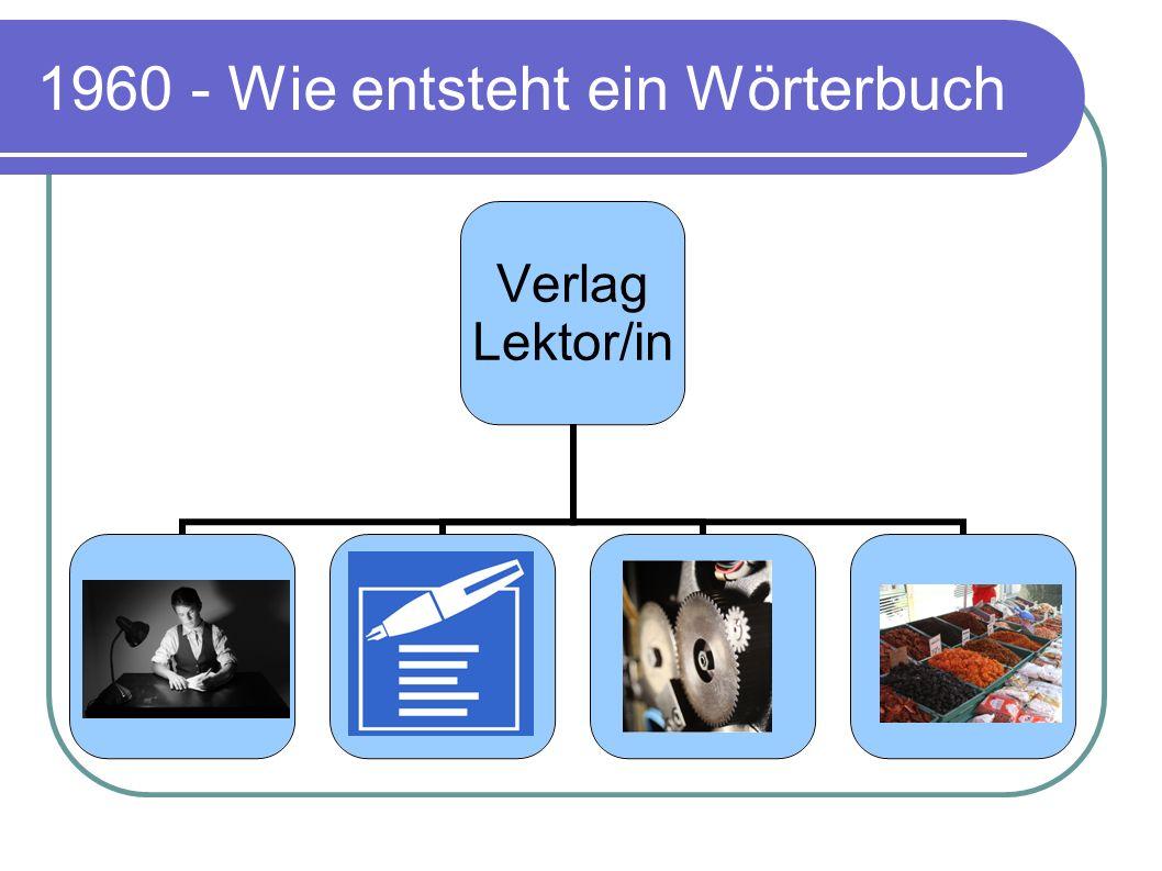 Aufgaben von Lektoren Aufgaben von Lektoren: Kontakt zu Autoren Manuskriptbegleitung bis zum Druck Einsatz der Wörterbuchsoftware Werbung/Vermarktung