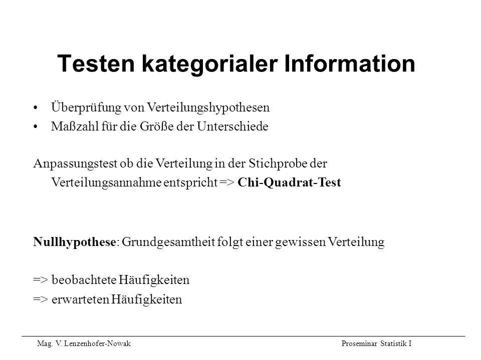 Mag. V. Lenzenhofer-NowakProseminar Statistik I Testen kategorialer Information Überprüfung von Verteilungshypothesen Maßzahl für die Größe der Unters