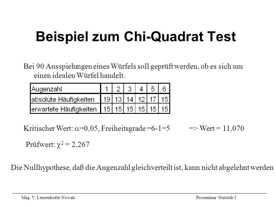 Mag. V. Lenzenhofer-NowakProseminar Statistik I Beispiel zum Chi-Quadrat Test Bei 90 Ausspielungen eines Würfels soll geprüft werden, ob es sich um ei