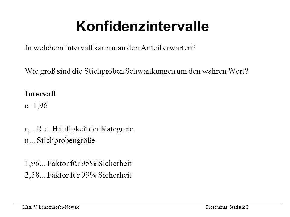 Mag. V. Lenzenhofer-NowakProseminar Statistik I Konfidenzintervalle In welchem Intervall kann man den Anteil erwarten? Wie groß sind die Stichproben S