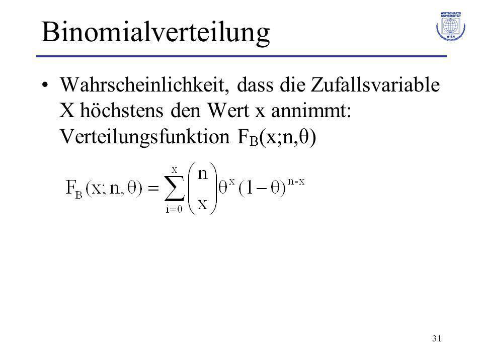 31 Binomialverteilung Wahrscheinlichkeit, dass die Zufallsvariable X höchstens den Wert x annimmt: Verteilungsfunktion F B (x;n,θ)