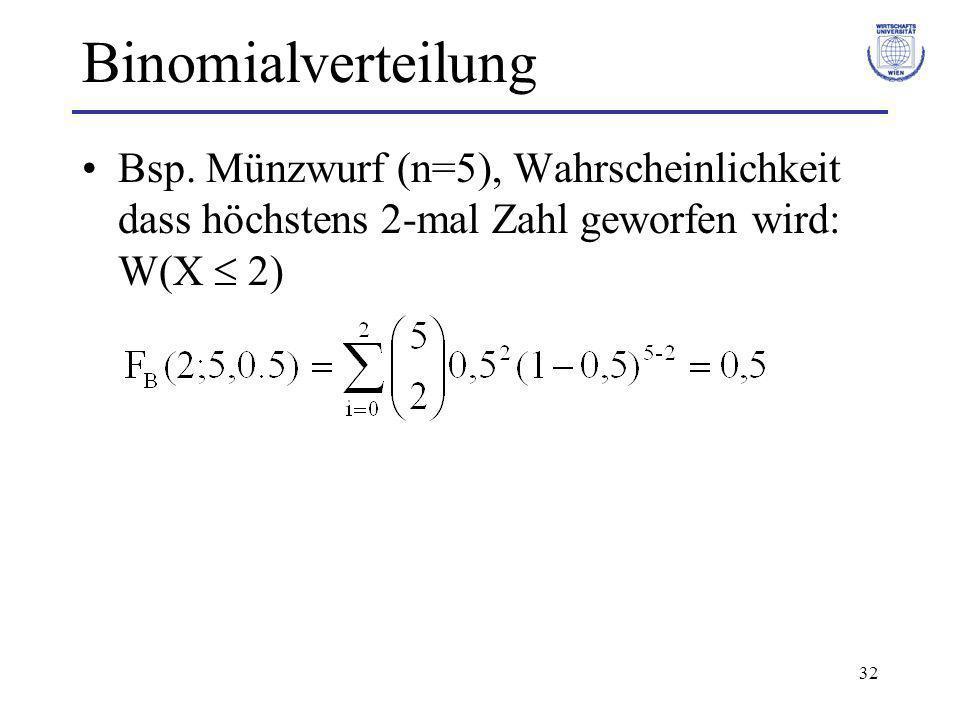 32 Binomialverteilung Bsp. Münzwurf (n=5), Wahrscheinlichkeit dass höchstens 2-mal Zahl geworfen wird: W(X 2)