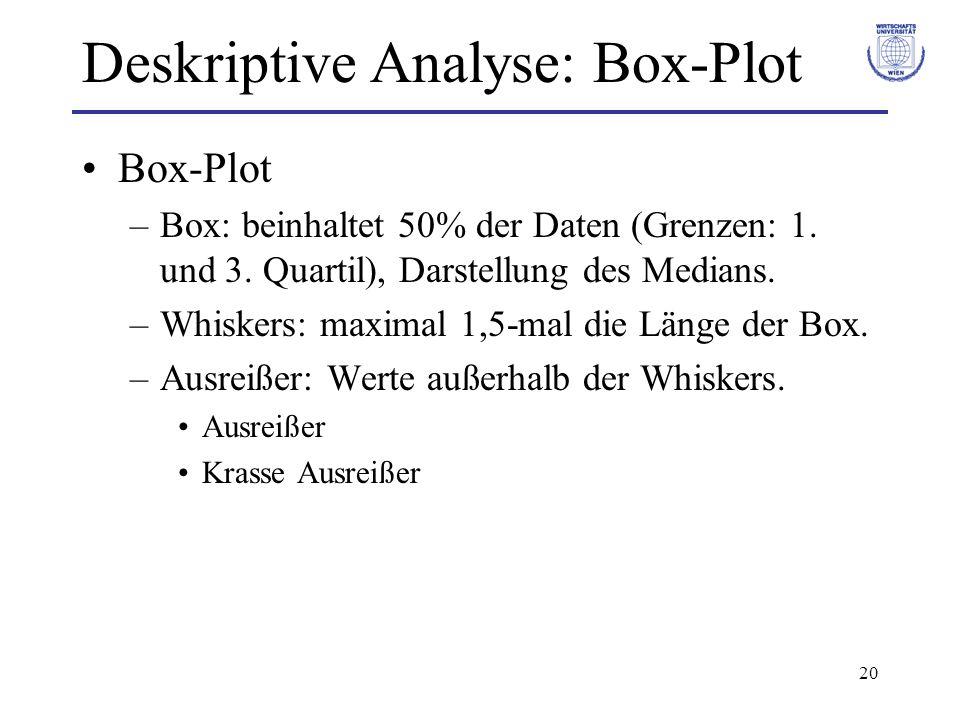 20 Deskriptive Analyse: Box-Plot Box-Plot –Box: beinhaltet 50% der Daten (Grenzen: 1. und 3. Quartil), Darstellung des Medians. –Whiskers: maximal 1,5