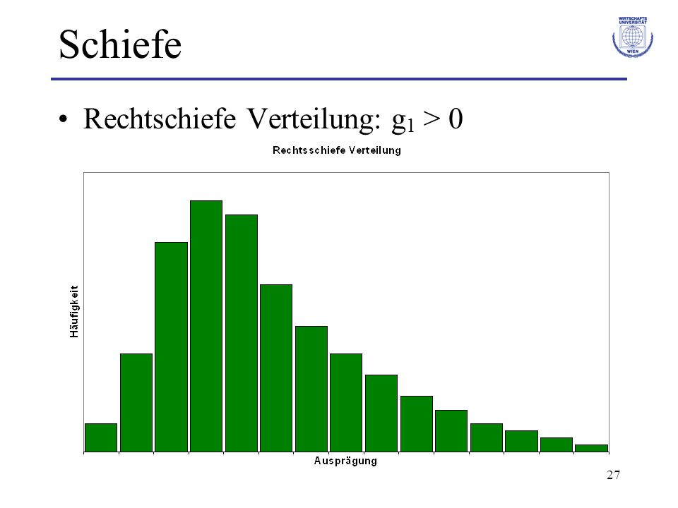 27 Schiefe Rechtschiefe Verteilung: g 1 > 0