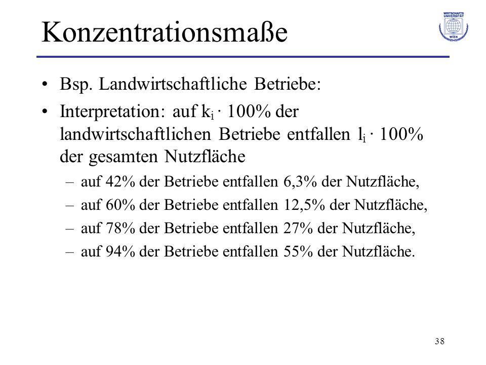 38 Konzentrationsmaße Bsp. Landwirtschaftliche Betriebe: Interpretation: auf k i · 100% der landwirtschaftlichen Betriebe entfallen l i · 100% der ges