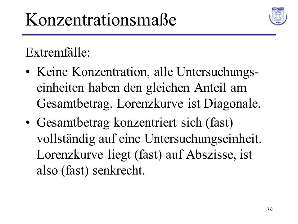 39 Konzentrationsmaße Extremfälle: Keine Konzentration, alle Untersuchungs- einheiten haben den gleichen Anteil am Gesamtbetrag. Lorenzkurve ist Diago