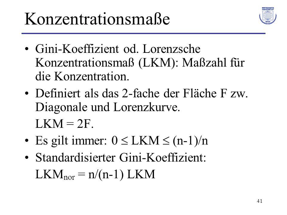 41 Konzentrationsmaße Gini-Koeffizient od. Lorenzsche Konzentrationsmaß (LKM): Maßzahl für die Konzentration. Definiert als das 2-fache der Fläche F z