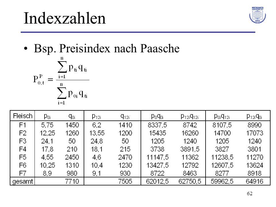 62 Indexzahlen Bsp. Preisindex nach Paasche