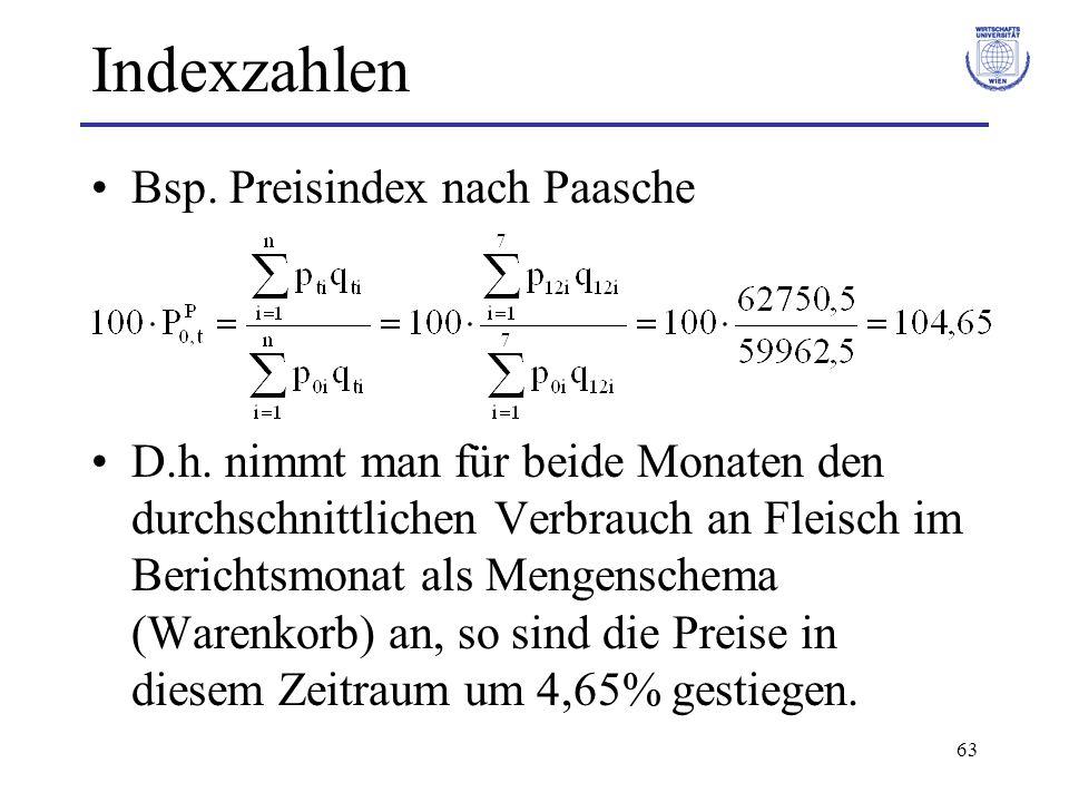 63 Indexzahlen Bsp. Preisindex nach Paasche D.h. nimmt man für beide Monaten den durchschnittlichen Verbrauch an Fleisch im Berichtsmonat als Mengensc