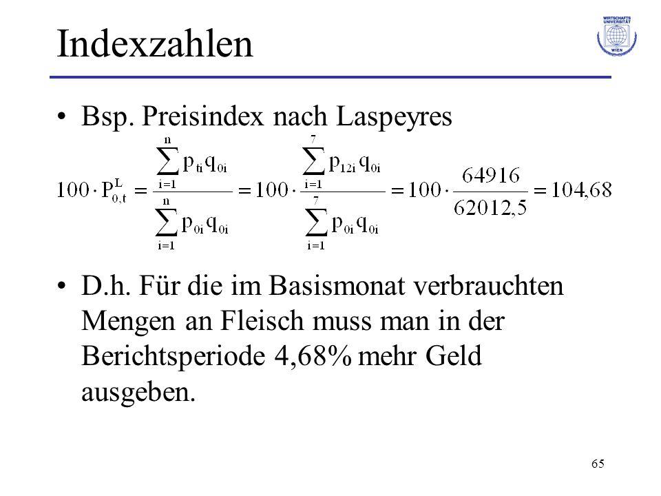 65 Indexzahlen Bsp. Preisindex nach Laspeyres D.h. Für die im Basismonat verbrauchten Mengen an Fleisch muss man in der Berichtsperiode 4,68% mehr Gel