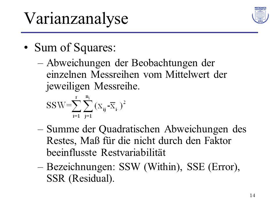 14 Varianzanalyse Sum of Squares: –Abweichungen der Beobachtungen der einzelnen Messreihen vom Mittelwert der jeweiligen Messreihe. –Summe der Quadrat