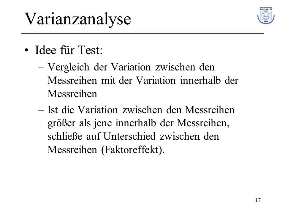18 Varianzanalyse Teststatistik – Idee: –Aus den Beobachtungswerten werden zwei voneinander unabhängige Schätzwerte für s W ² und s B ² für die Varianzen der Beobachtungswerte innerhalb und zwischen den Stichproben bestimmt.