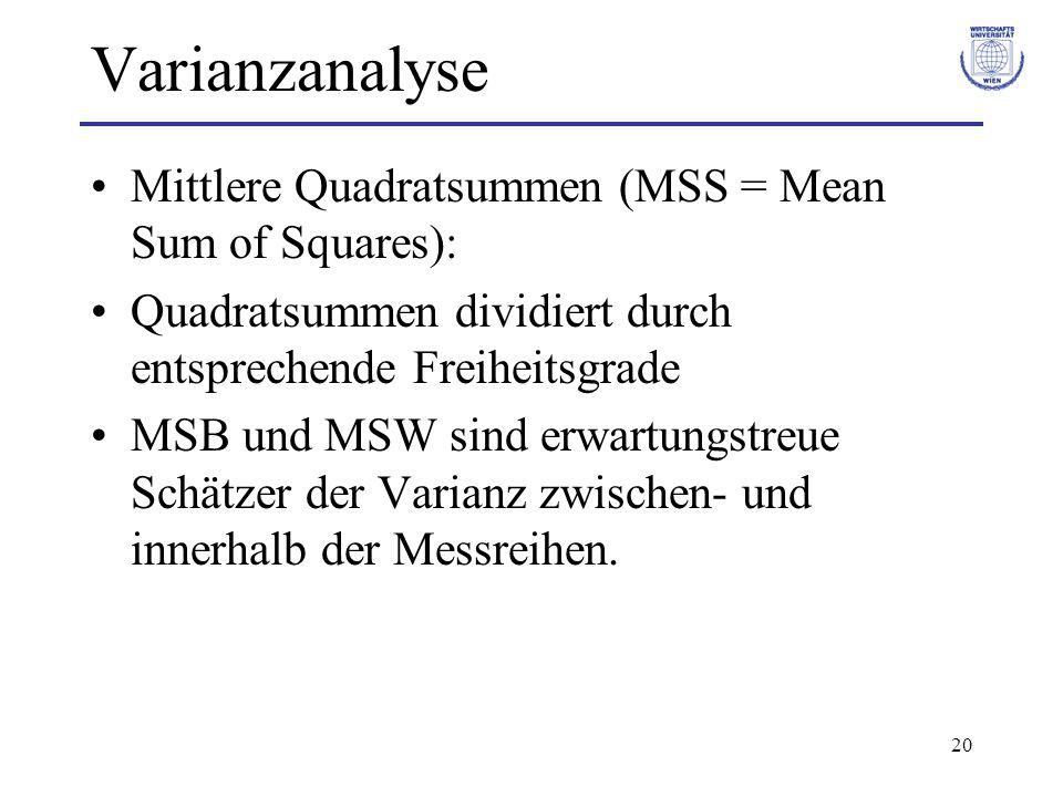 21 Varianzanalyse Varianzanalysetafel (r Messreihen): Streuungs- ursache Freiheits- grade (DF) Quadrat- summe (SS) Mittlere Quadratsumme (MS) Unterschied zw Messreihen r-1SSB (Between) MSB = SSB / (r-1) Zufälliger Fehler N-rSSW (Within) MSW = SSW / (N-r) GesamtN-1SST (Total)