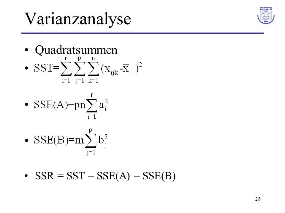 29 Varianzanalyse Quadratsummenzerlegung –SST = SSE(A) + SSE(B) + SSR Mittlere Quadratsummen: –MSE(A) = SSE(A) / (r-1) –MSE(B) = SSE(B) / (p-1) –MSR = SSR / (rpn-r-p+1)