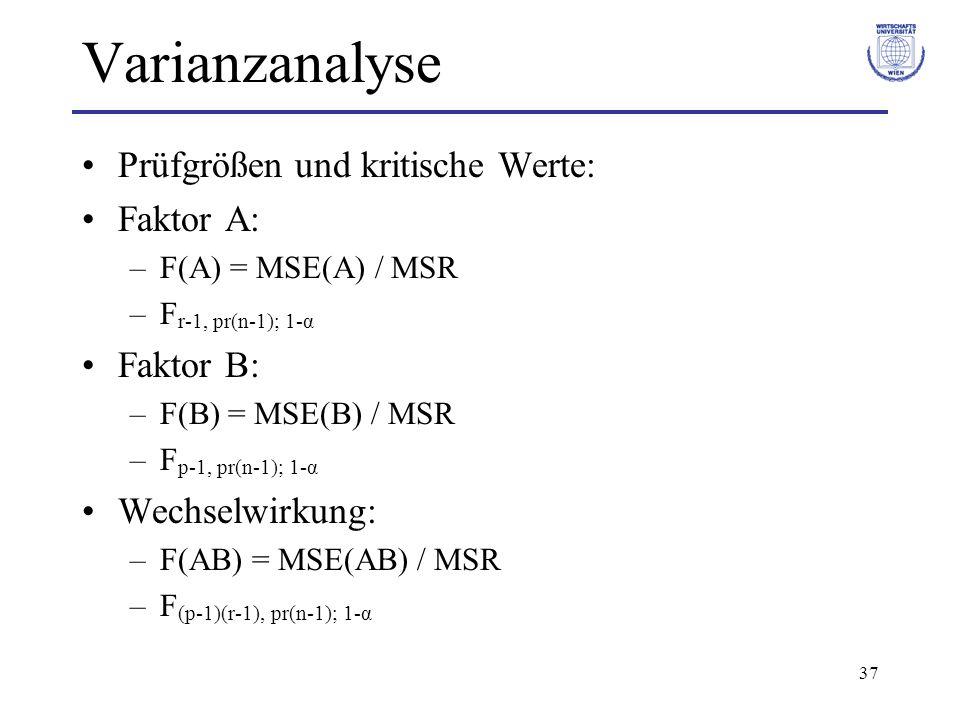 37 Varianzanalyse Prüfgrößen und kritische Werte: Faktor A: –F(A) = MSE(A) / MSR –F r-1, pr(n-1); 1-α Faktor B: –F(B) = MSE(B) / MSR –F p-1, pr(n-1);