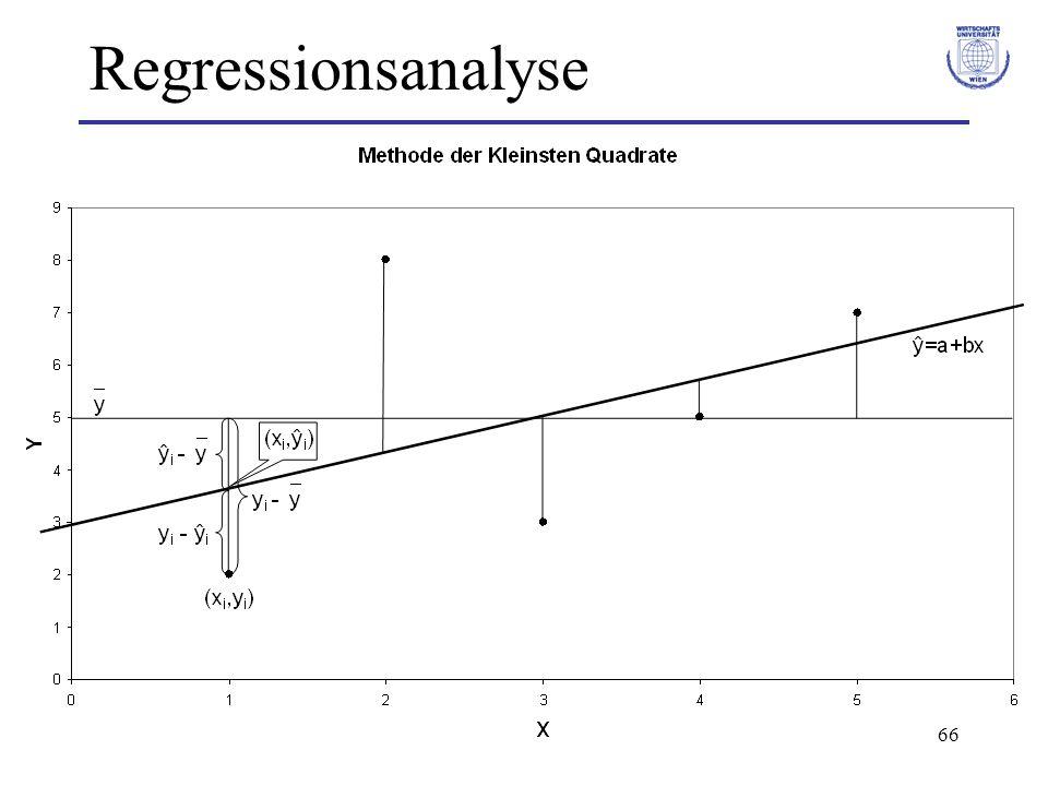 67 Regressionsanalyse Maß der Variation: Quadratsumme der Abweichungen SST = (y i – y)² –Sum of Squares Total SSE = (ŷ i – y)² –Sum of Squares Explained SSR = (y i – ŷ i )² –Sum of Squares Residual Es gilt: SST = SSE + SSR