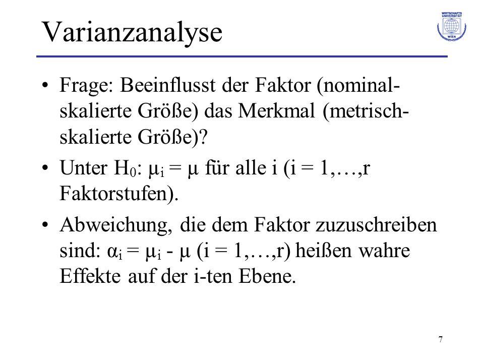 8 Varianzanalyse Modell der einfachen Varianzanalyse: x ij = µ + α i + e ij –µ … Gesamtmittelwert –α i … Effekt auf der i-ten Ebene –e ij … Versuchsfehler = die Abweichung eines zufällig aus der i-ten Ebene des Faktors herausgegriffenen Beobachtungswertes x ik vom Mittelwert µ i dieser Ebene.