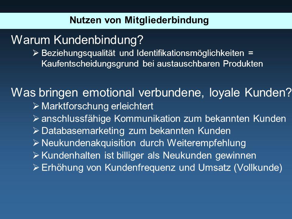 Warum Kundenbindung? Beziehungsqualität und Identifikationsmöglichkeiten = Kaufentscheidungsgrund bei austauschbaren Produkten Was bringen emotional v