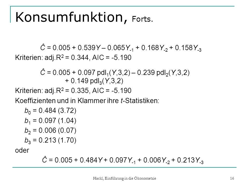 Hackl, Einführung in die Ökonometrie 16 Konsumfunktion, Forts. Ĉ = 0.005 + 0.539Y – 0.065Y -1 + 0.168Y -2 + 0.158Y -3 Kriterien: adj.R 2 = 0.344, AIC