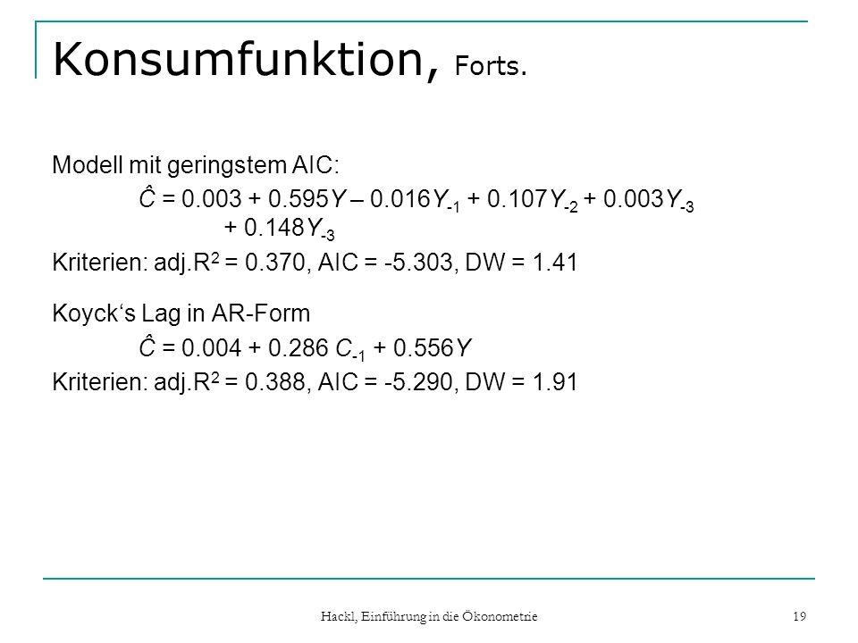 Hackl, Einführung in die Ökonometrie 19 Konsumfunktion, Forts. Modell mit geringstem AIC: Ĉ = 0.003 + 0.595Y – 0.016Y -1 + 0.107Y -2 + 0.003Y -3 + 0.1