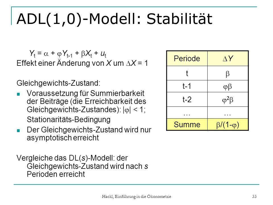 Hackl, Einführung in die Ökonometrie 33 ADL(1,0)-Modell: Stabilität Y t = + Y t-1 + X t + u t Effekt einer Änderung von X um X = 1 Gleichgewichts-Zustand: Voraussetzung für Summierbarkeit der Beiträge (die Erreichbarkeit des Gleichgewichts-Zustandes): | | < 1; Stationaritäts-Bedingung Der Gleichgewichts-Zustand wird nur asymptotisch erreicht Vergleiche das DL(s)-Modell: der Gleichgewichts-Zustand wird nach s Perioden erreicht Periode Y t t-1 t-2 …… Summe /(1- )