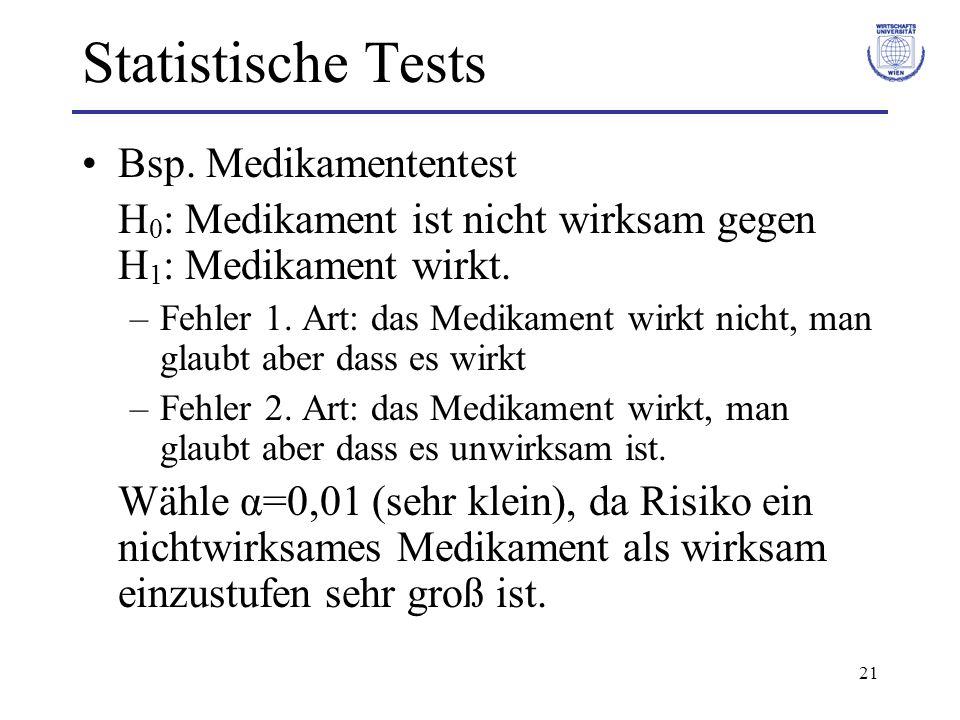 21 Statistische Tests Bsp. Medikamententest H 0 : Medikament ist nicht wirksam gegen H 1 : Medikament wirkt. –Fehler 1. Art: das Medikament wirkt nich