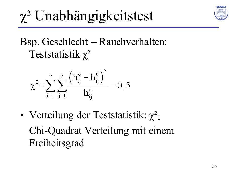 55 χ² Unabhängigkeitstest Bsp. Geschlecht – Rauchverhalten: Teststatistik χ² Verteilung der Teststatistik: χ² 1 Chi-Quadrat Verteilung mit einem Freih