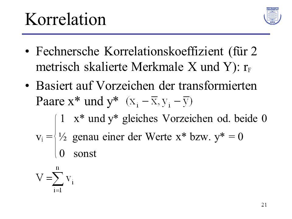 21 Korrelation Fechnersche Korrelationskoeffizient (für 2 metrisch skalierte Merkmale X und Y): r F Basiert auf Vorzeichen der transformierten Paare x