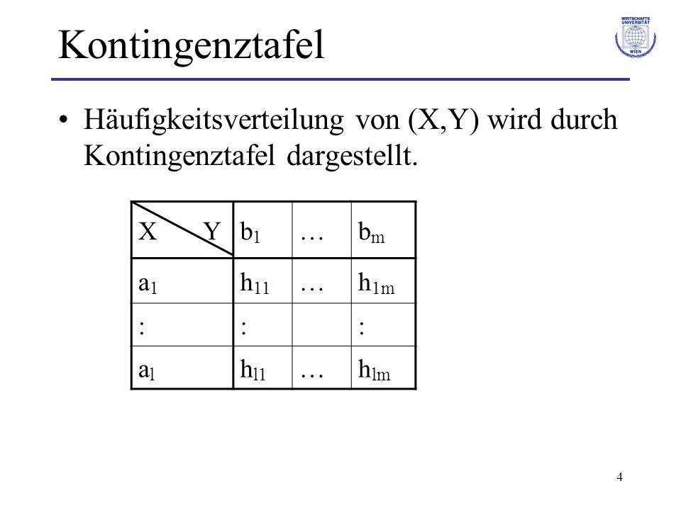 4 Kontingenztafel Häufigkeitsverteilung von (X,Y) wird durch Kontingenztafel dargestellt. X Yb1b1 …bmbm a1a1 h 11 …h 1m ::: alal h l1 …h lm
