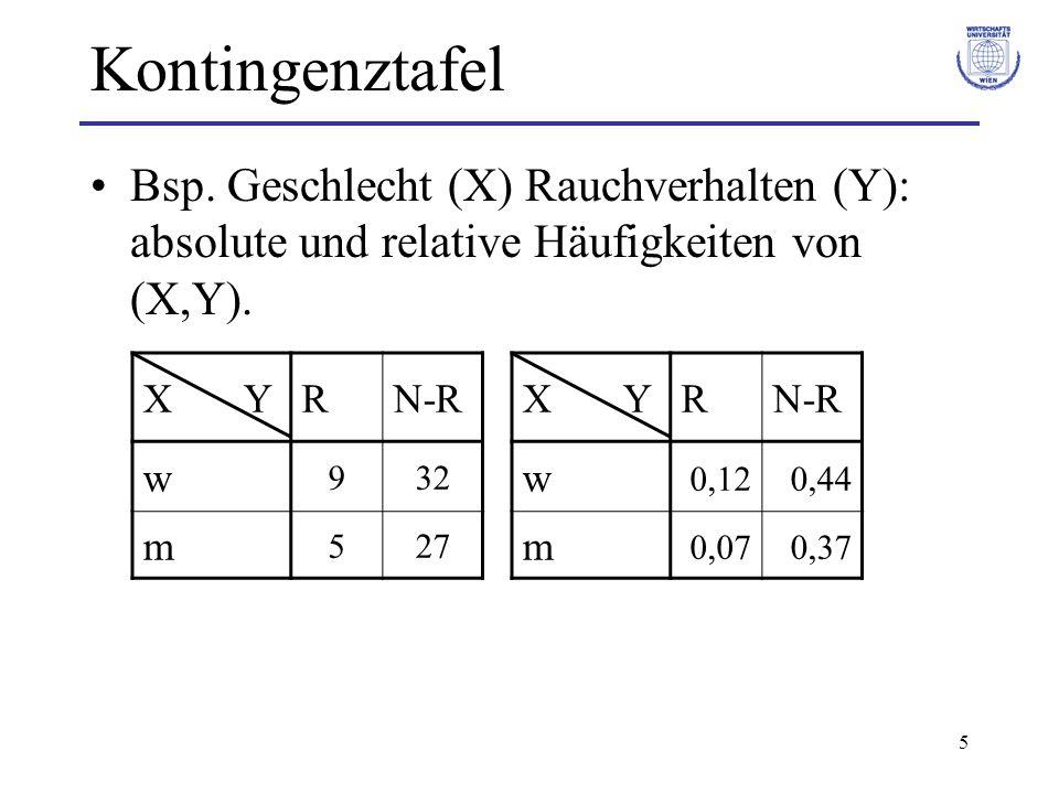 5 Kontingenztafel Bsp. Geschlecht (X) Rauchverhalten (Y): absolute und relative Häufigkeiten von (X,Y). X YRN-R w 932 m 527 X YRN-R w 0,120,44 m 0,070