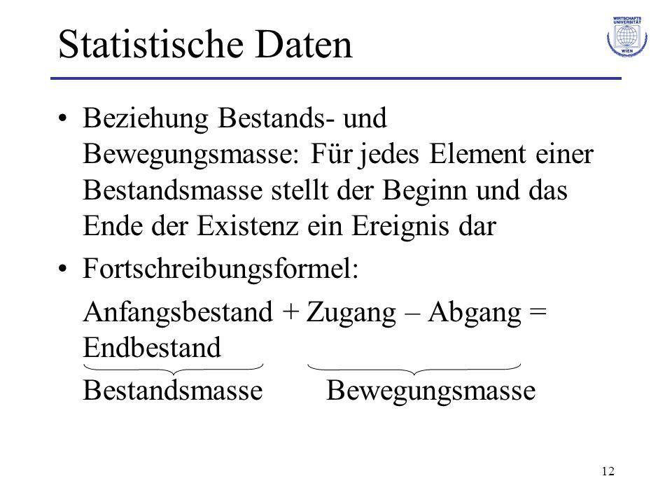 12 Statistische Daten Beziehung Bestands- und Bewegungsmasse: Für jedes Element einer Bestandsmasse stellt der Beginn und das Ende der Existenz ein Er