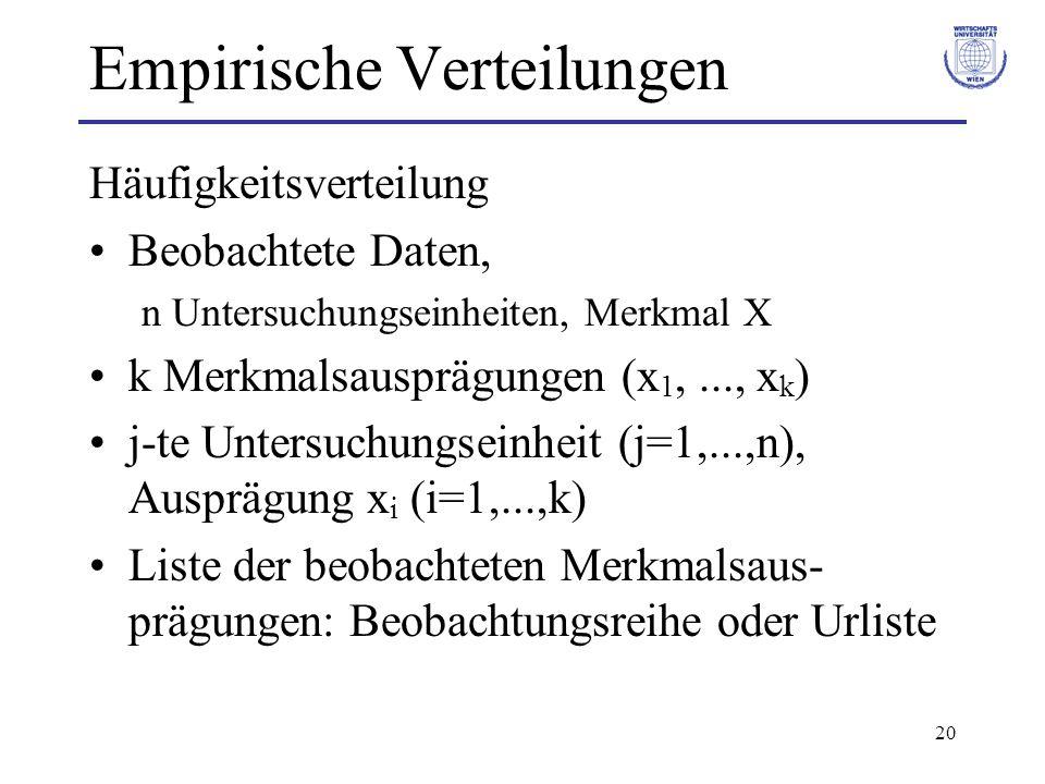 20 Empirische Verteilungen Häufigkeitsverteilung Beobachtete Daten, n Untersuchungseinheiten, Merkmal X k Merkmalsausprägungen (x 1,..., x k ) j-te Un