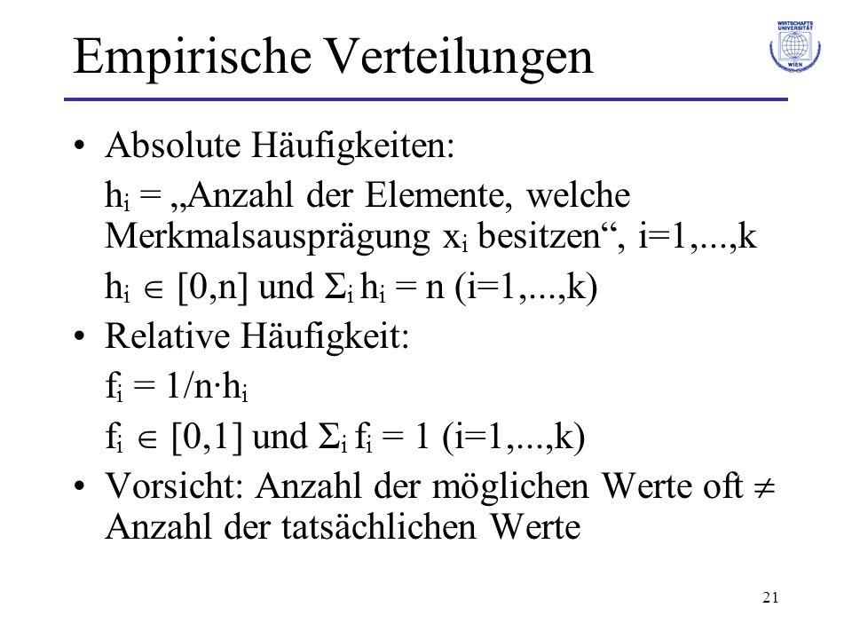 21 Empirische Verteilungen Absolute Häufigkeiten: h i = Anzahl der Elemente, welche Merkmalsausprägung x i besitzen, i=1,...,k h i [0,n] und Σ i h i =