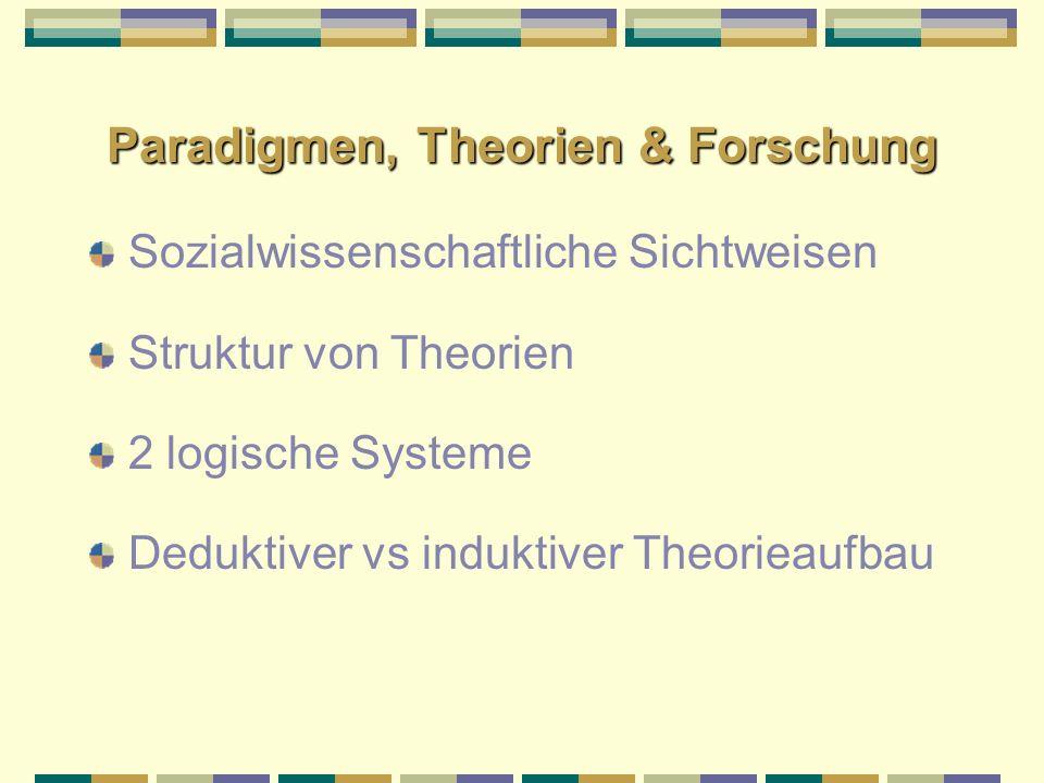 Paradigmen, Theorien & Forschung Sozialwissenschaftliche Sichtweisen Struktur von Theorien 2 logische Systeme Deduktiver vs induktiver Theorieaufbau