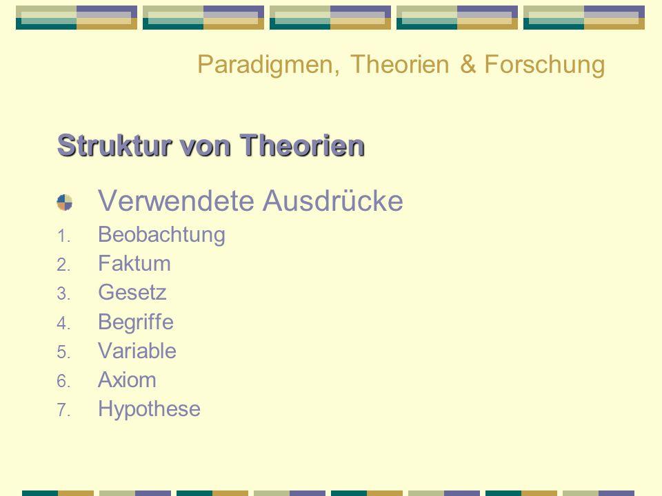 Paradigmen, Theorien & Forschung Struktur von Theorien Verwendete Ausdrücke 1. Beobachtung 2. Faktum 3. Gesetz 4. Begriffe 5. Variable 6. Axiom 7. Hyp