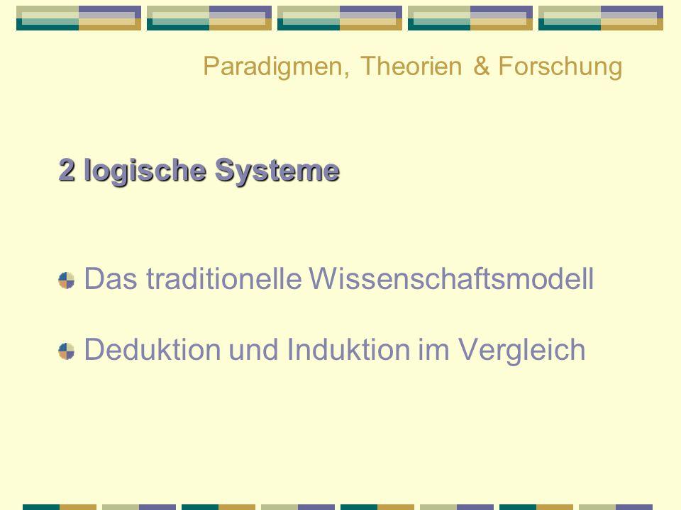 Paradigmen, Theorien & Forschung 2 logische Systeme Das traditionelle Wissenschaftsmodell Deduktion und Induktion im Vergleich
