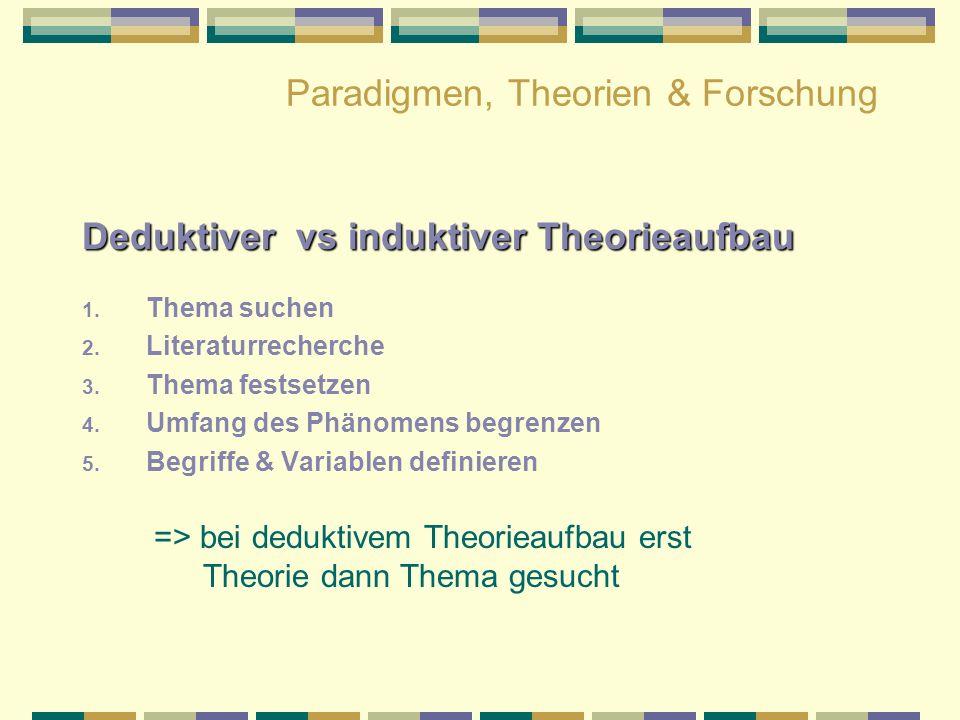 Paradigmen, Theorien & Forschung Deduktiver vs induktiver Theorieaufbau 1. Thema suchen 2. Literaturrecherche 3. Thema festsetzen 4. Umfang des Phänom