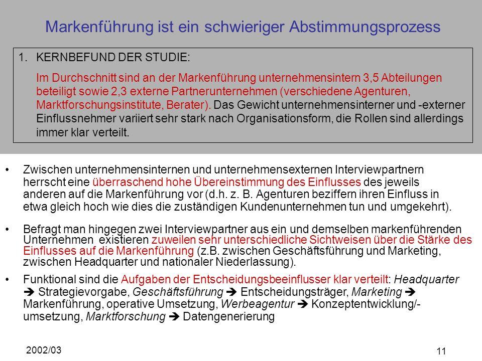 2002/03 11 Markenführung ist ein schwieriger Abstimmungsprozess 1.KERNBEFUND DER STUDIE: Im Durchschnitt sind an der Markenführung unternehmensintern
