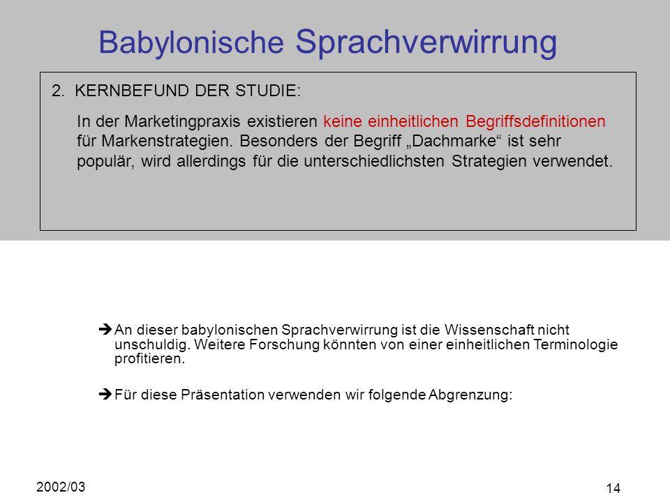 2002/03 14 Babylonische Sprachverwirrung 2. KERNBEFUND DER STUDIE: In der Marketingpraxis existieren keine einheitlichen Begriffsdefinitionen für Mark