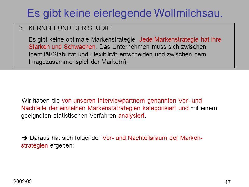 2002/03 17 Es gibt keine eierlegende Wollmilchsau. 3.KERNBEFUND DER STUDIE: Es gibt keine optimale Markenstrategie. Jede Markenstrategie hat ihre Stär