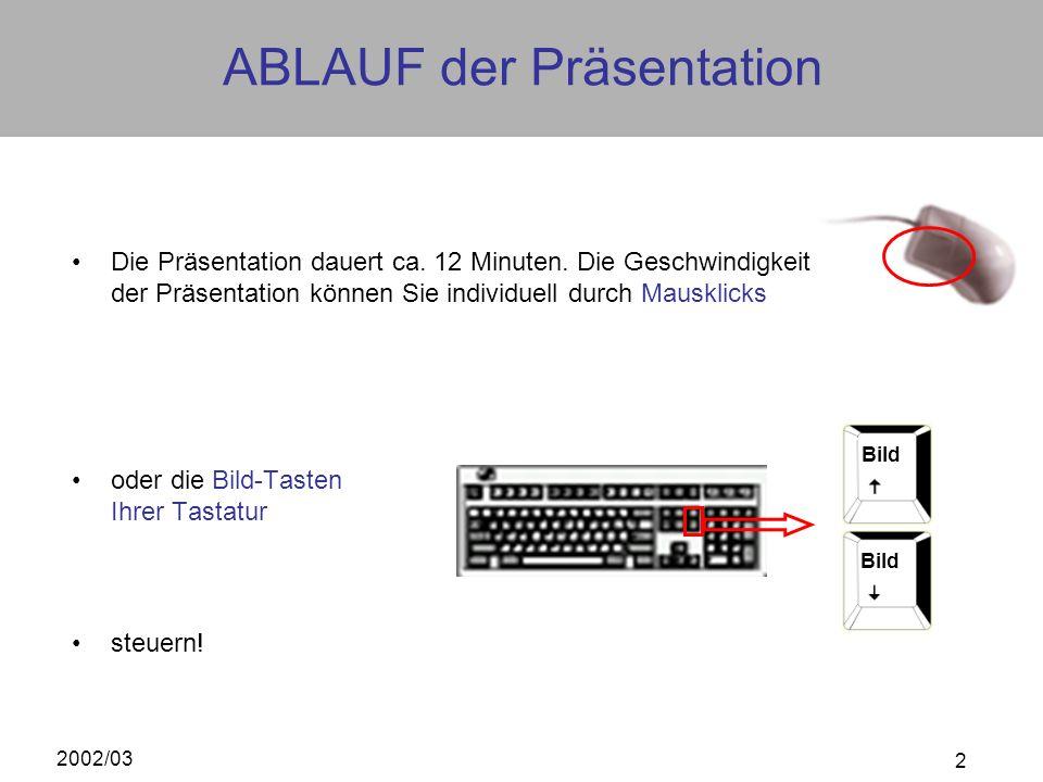2002/03 2 ABLAUF der Präsentation Die Präsentation dauert ca. 12 Minuten. Die Geschwindigkeit der Präsentation können Sie individuell durch Mausklicks