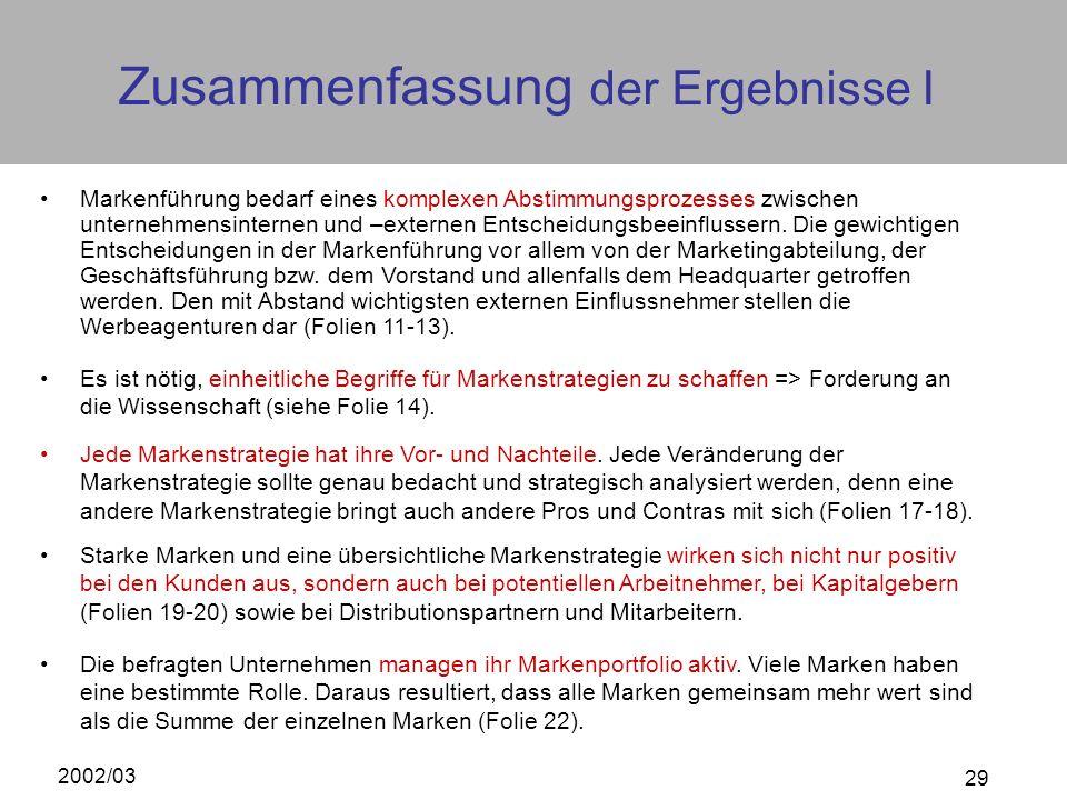 2002/03 29 Zusammenfassung der Ergebnisse I Es ist nötig, einheitliche Begriffe für Markenstrategien zu schaffen => Forderung an die Wissenschaft (sie