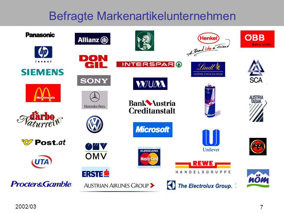 2002/03 7 Befragte Markenartikelunternehmen