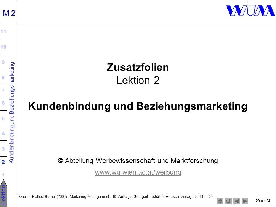 Kundenbindung und Beziehungsmarketing 11 10 9 8 7 6 5 4 3 2 1 Lektion M 2 Zusatzfolien Lektion 2 Kundenbindung und Beziehungsmarketing © Abteilung Werbewissenschaft und Marktforschung www.wu-wien.ac.at/werbung Quelle: Kotler/Bliemel (2001): Marketing-Management.