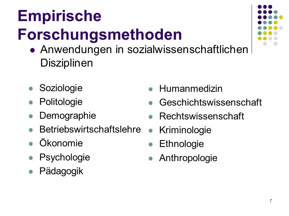 7 Empirische Forschungsmethoden Soziologie Politologie Demographie Betriebswirtschaftslehre Ökonomie Psychologie Pädagogik Humanmedizin Geschichtswiss
