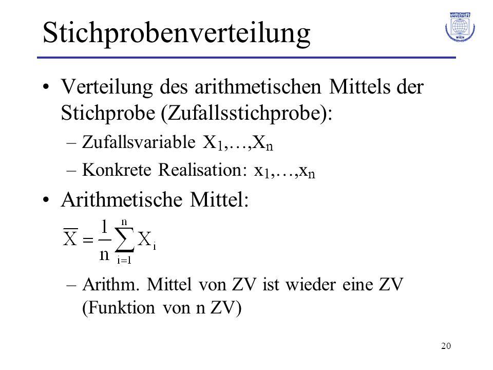 20 Stichprobenverteilung Verteilung des arithmetischen Mittels der Stichprobe (Zufallsstichprobe): –Zufallsvariable X 1,…,X n –Konkrete Realisation: x