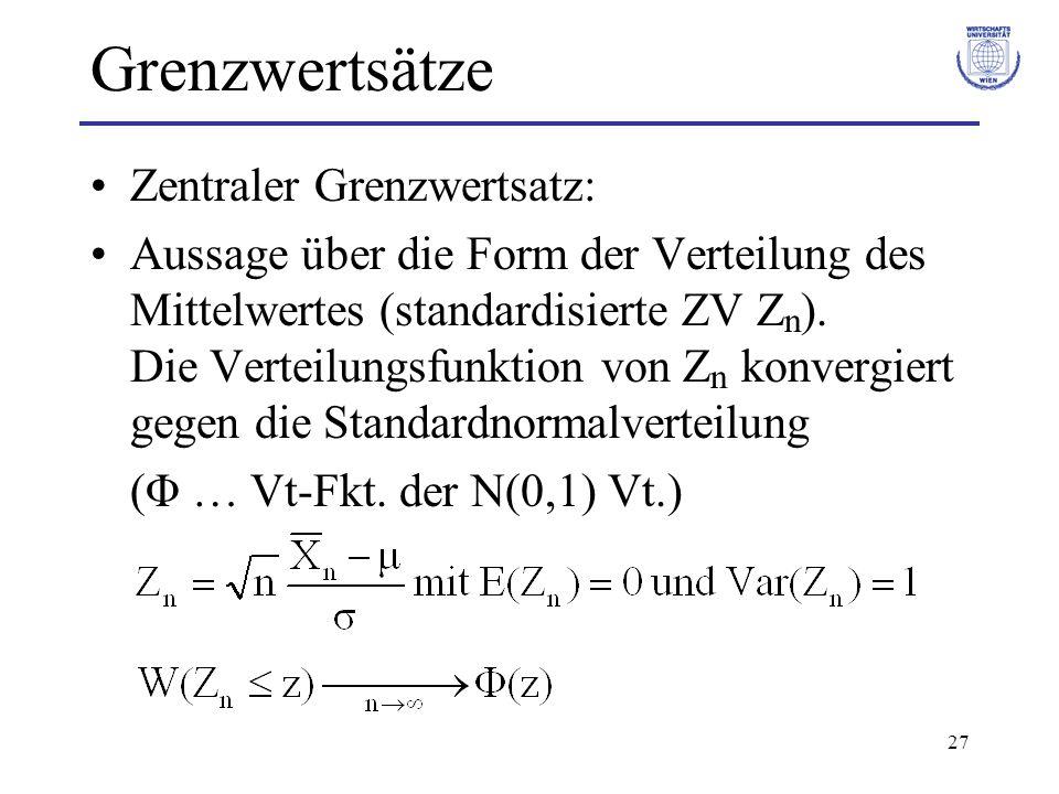 27 Grenzwertsätze Zentraler Grenzwertsatz: Aussage über die Form der Verteilung des Mittelwertes (standardisierte ZV Z n ). Die Verteilungsfunktion vo